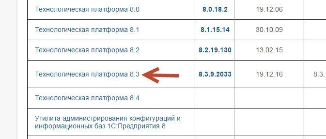 Технологическая платформа 1С 8.3