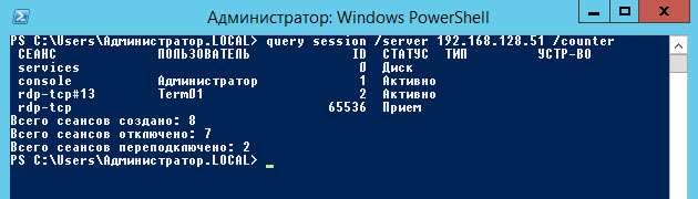 PowerShell_Counter