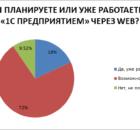 1С на веб опрос